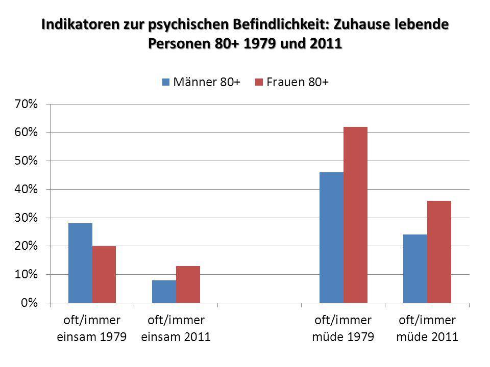 Paarbeziehungen im hohen Lebensalter: Anteil verheiratet 1970 und 2012
