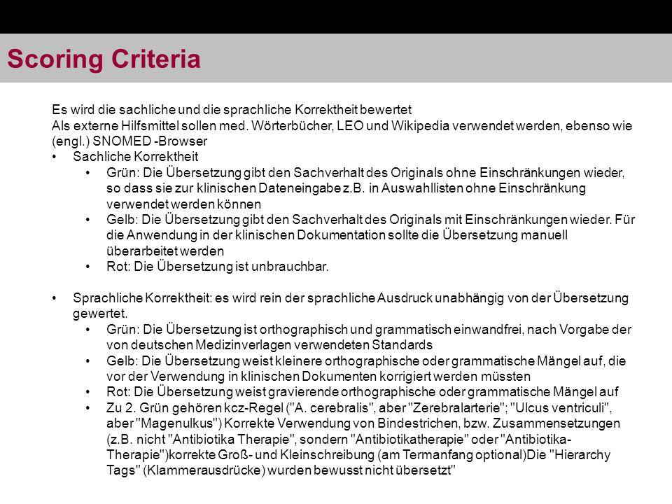 Scoring Criteria Es wird die sachliche und die sprachliche Korrektheit bewertet Als externe Hilfsmittel sollen med.