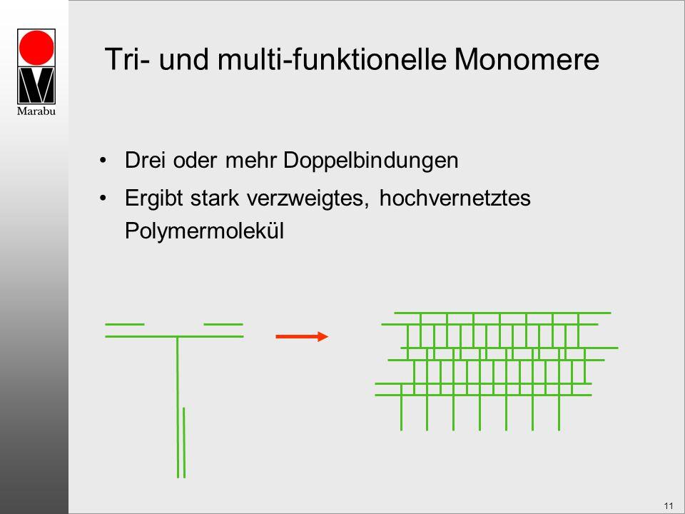 11 Tri- und multi-funktionelle Monomere Drei oder mehr Doppelbindungen Ergibt stark verzweigtes, hochvernetztes Polymermolekül