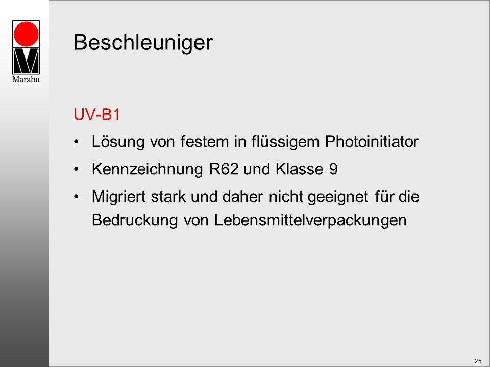 25 Beschleuniger UV-B1 Lösung von festem in flüssigem Photoinitiator Kennzeichnung R62 und Klasse 9 Migriert stark und daher nicht geeignet für die Bedruckung von Lebensmittelverpackungen
