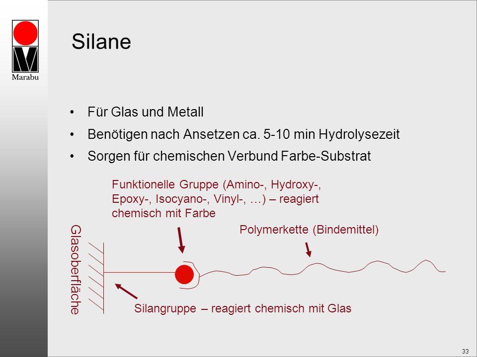 33 Silane Für Glas und Metall Benötigen nach Ansetzen ca. 5-10 min Hydrolysezeit Sorgen für chemischen Verbund Farbe-Substrat Funktionelle Gruppe (Ami