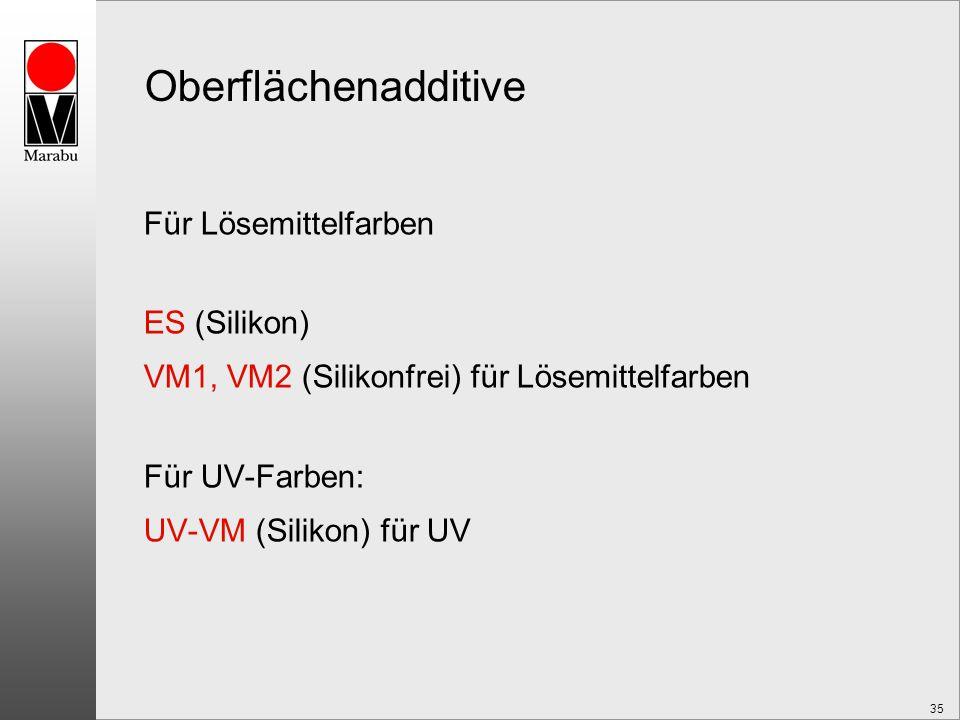 35 Oberflächenadditive Für Lösemittelfarben ES (Silikon) VM1, VM2 (Silikonfrei) für Lösemittelfarben Für UV-Farben: UV-VM (Silikon) für UV