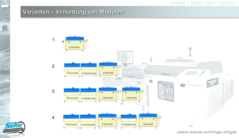 Varianten – Verkettung von Modulen 1. 2. 4. 3. Lötmodul Fluxmodul Vorheizmodul. Lötmodul Fluxmodul Vorheizmodul Lötmodul Fluxmodul Vorheizmodul Lötmod