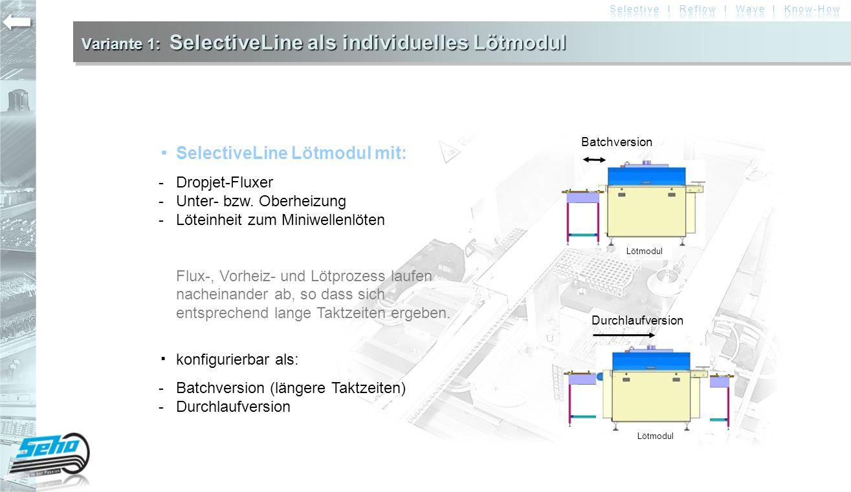 Variante 1: SelectiveLine als individuelles Lötmodul Lötmodul Batchversion Lötmodul Durchlaufversion ▪ SelectiveLine Lötmodul mit: -Dropjet-Fluxer -Un