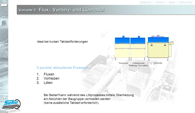 Variante 2: Flux-, Vorheiz- und Lötmodul ideal bei kurzen Taktzeitforderungen 3 parallel ablaufende Prozesse: 1.Fluxen 2.Vorheizen 3.Löten Bei Bedarf
