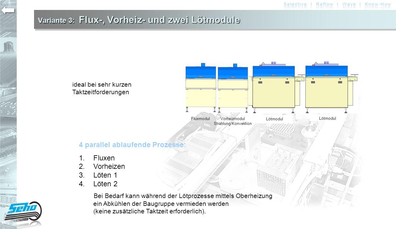 Variante 3: Flux-, Vorheiz- und zwei Lötmodule Fluxmodul Vorheizmodul Strahlung/Konvektion Lötmodul ideal bei sehr kurzen Taktzeitforderungen 4 parall
