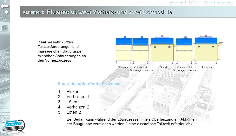 Variante 4: Fluxmodul, zwei Vorheiz- und zwei Lötmodule Fluxmodul Lötmodul Vorheizmodul Strahlung/Konvektion ideal bei sehr kurzen Taktzeitforderungen