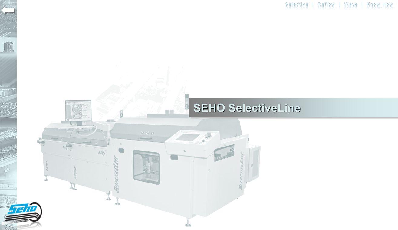 SEHO SelectiveLine