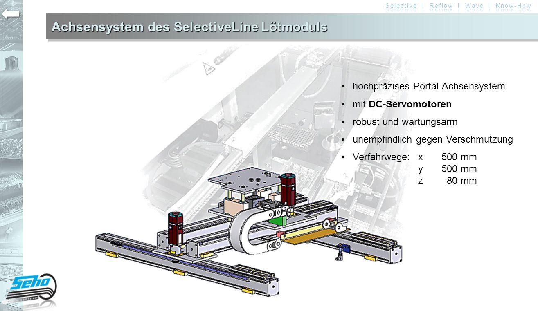 Achsensystem des SelectiveLine Lötmoduls hochpräzises Portal-Achsensystem mit DC-Servomotoren robust und wartungsarm unempfindlich gegen Verschmutzung
