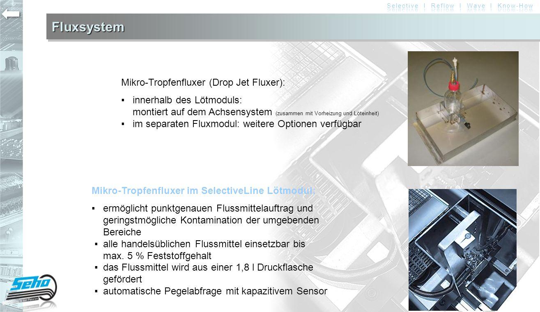 FluxsystemFluxsystem Mikro-Tropfenfluxer (Drop Jet Fluxer): ▪ innerhalb des Lötmoduls: montiert auf dem Achsensystem (zusammen mit Vorheizung und Löte