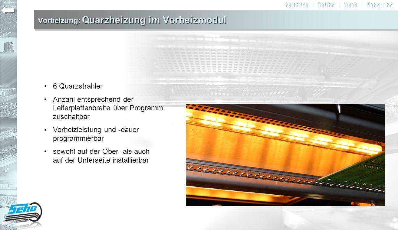 Vorheizung: Quarzheizung im Vorheizmodul 6 Quarzstrahler Anzahl entsprechend der Leiterplattenbreite über Programm zuschaltbar Vorheizleistung und -da