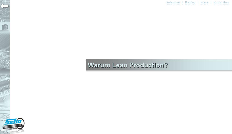 Warum Lean Production?
