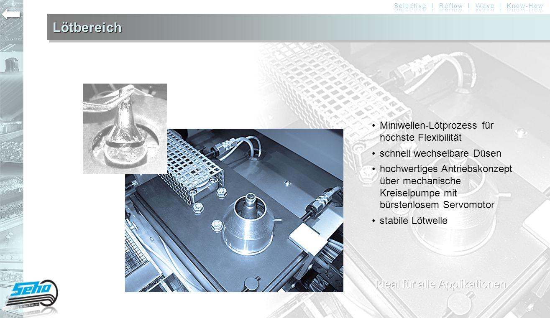 LötbereichLötbereich Miniwellen-Lötprozess für höchste Flexibilität schnell wechselbare Düsen hochwertiges Antriebskonzept über mechanische Kreiselpum