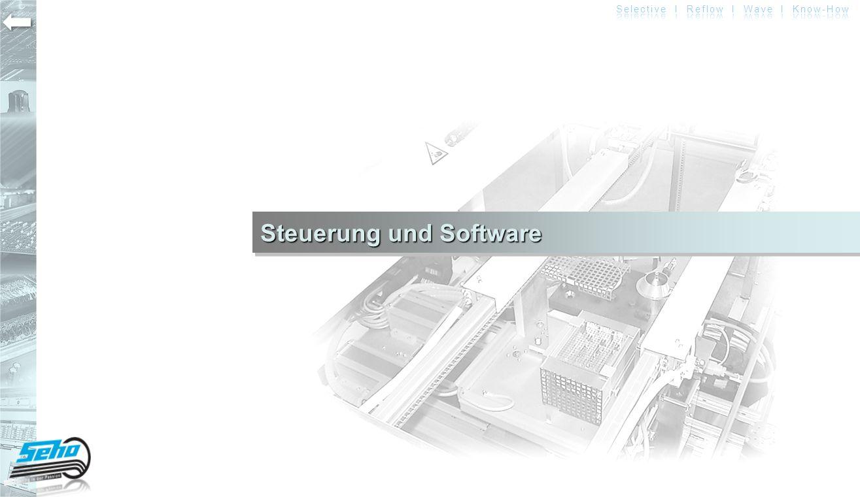 Steuerung und Software