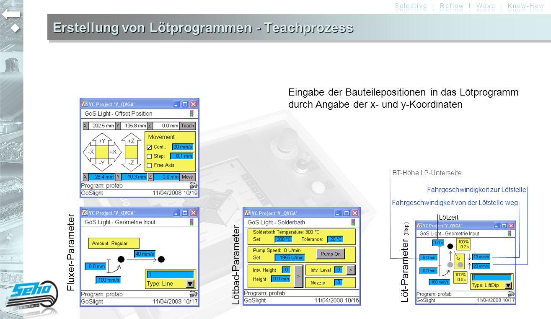 Erstellung von Lötprogrammen - Teachprozess Fluxer-Parameter Lötbad-Parameter Löt-Parameter (Bsp) Lötzeit Fahrgeschwindigkeit zur Lötstelle Fahrgeschw