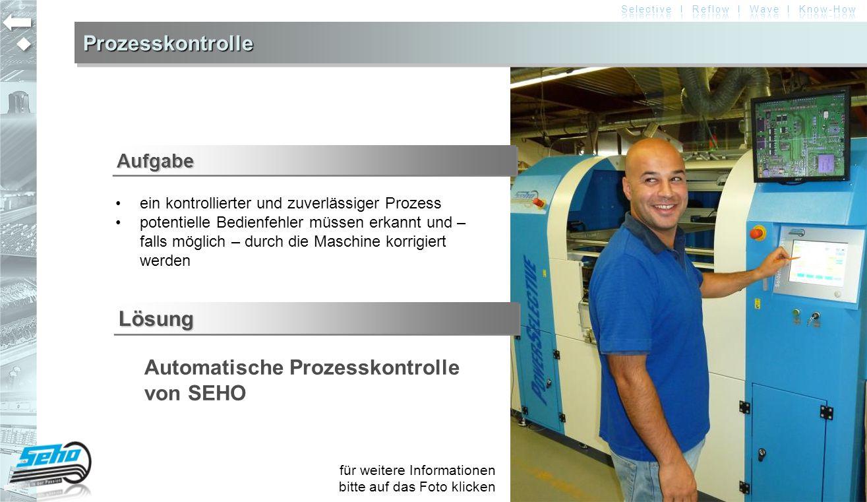 Process Control ProzesskontrolleProzesskontrolle LösungLösung AufgabeAufgabe ein kontrollierter und zuverlässiger Prozesspotentielle Bedienfehler müss