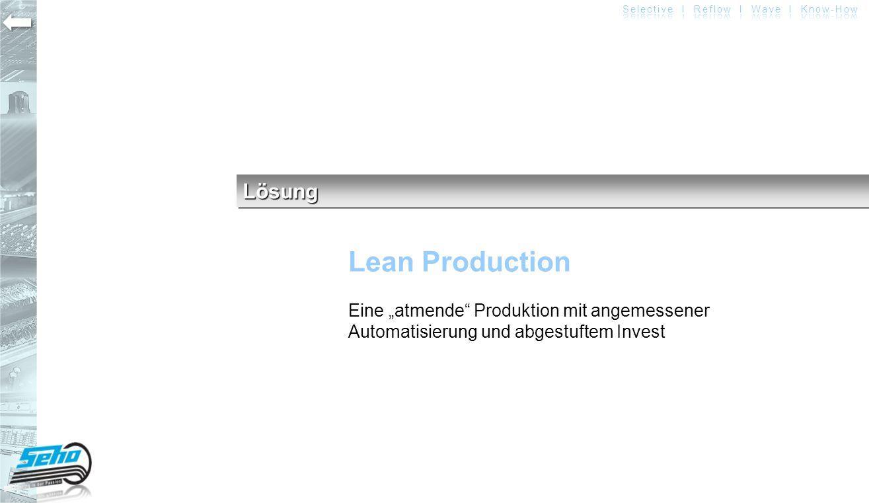 """LösungLösung Lean Production Eine """"atmende"""" Produktion mit angemessener Automatisierung und abgestuftem Invest"""