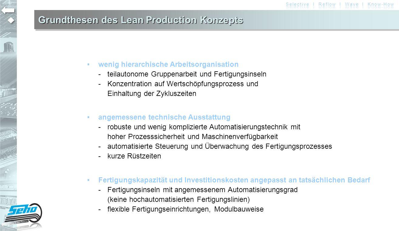Grundthesen des Lean Production Konzepts ▪ wenig hierarchische Arbeitsorganisation -teilautonome Gruppenarbeit und Fertigungsinseln -Konzentration auf