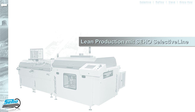 Lean Production mit SEHO SelectiveLine