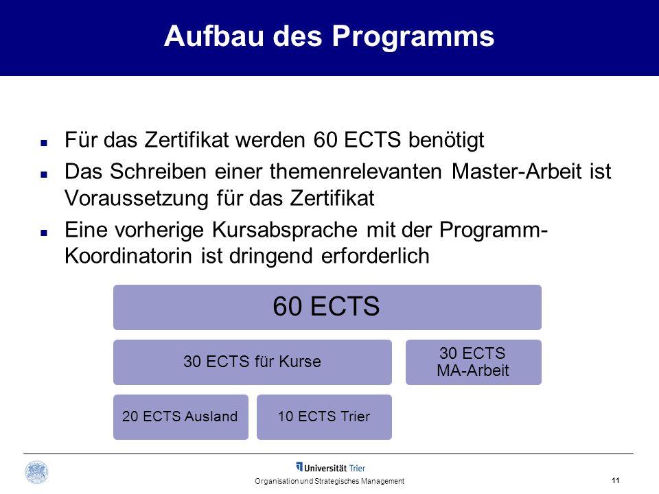 Aufbau des Programms Für das Zertifikat werden 60 ECTS benötigt Das Schreiben einer themenrelevanten Master-Arbeit ist Voraussetzung für das Zertifika