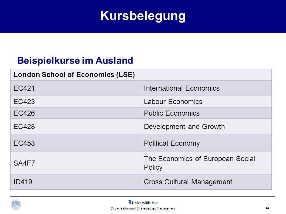 Kursbelegung Beispielkurse im Ausland Organisation und Strategisches Management 14 London School of Economics (LSE) EC421International Economics EC423