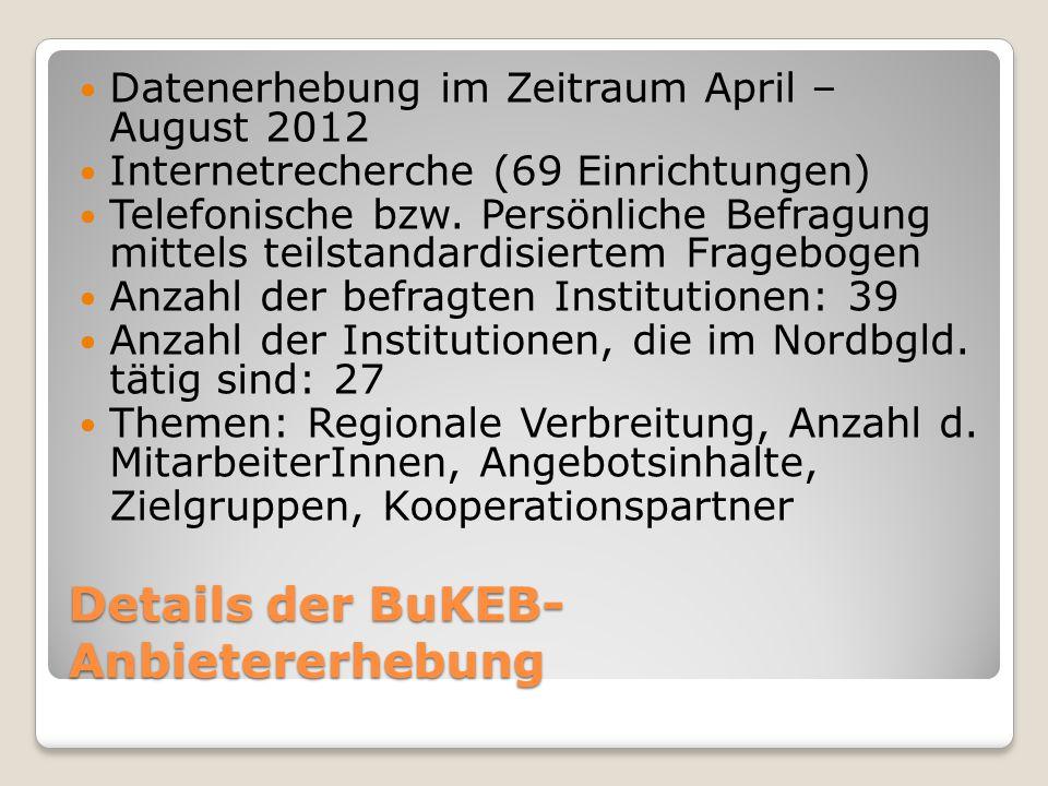 Details der BuKEB- Anbietererhebung Datenerhebung im Zeitraum April – August 2012 Internetrecherche (69 Einrichtungen) Telefonische bzw.