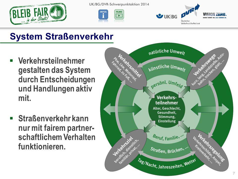 7 System Straßenverkehr  Verkehrsteilnehmer gestalten das System durch Entscheidungen und Handlungen aktiv mit.
