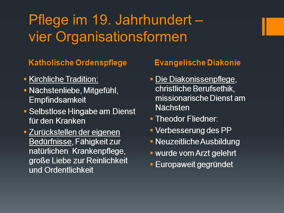 Katholische Ordenspflege Evangelische Diakonie Pflege im 19.