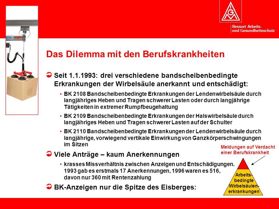 Ressort Arbeits- und Gesundheitsschutz Das Dilemma mit den Berufskrankheiten Seit 1.1.1993: drei verschiedene bandscheibenbedingte Erkrankungen der Wi