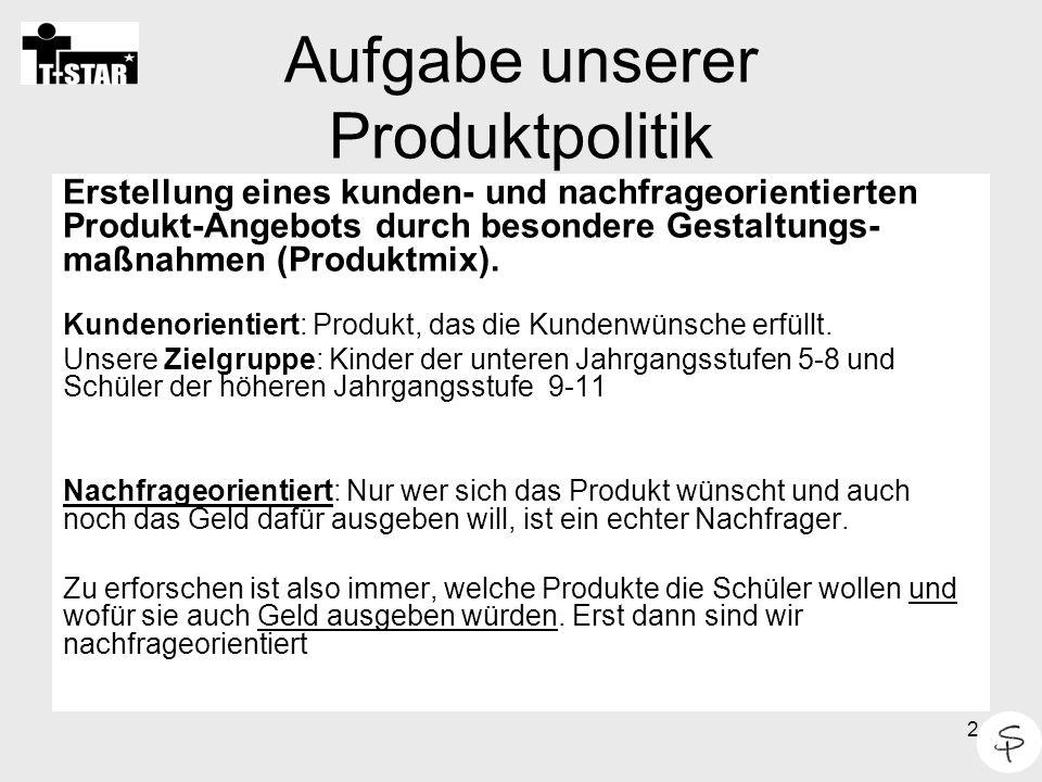 2 Aufgabe unserer Produktpolitik Erstellung eines kunden- und nachfrageorientierten Produkt-Angebots durch besondere Gestaltungs- maßnahmen (Produktmi