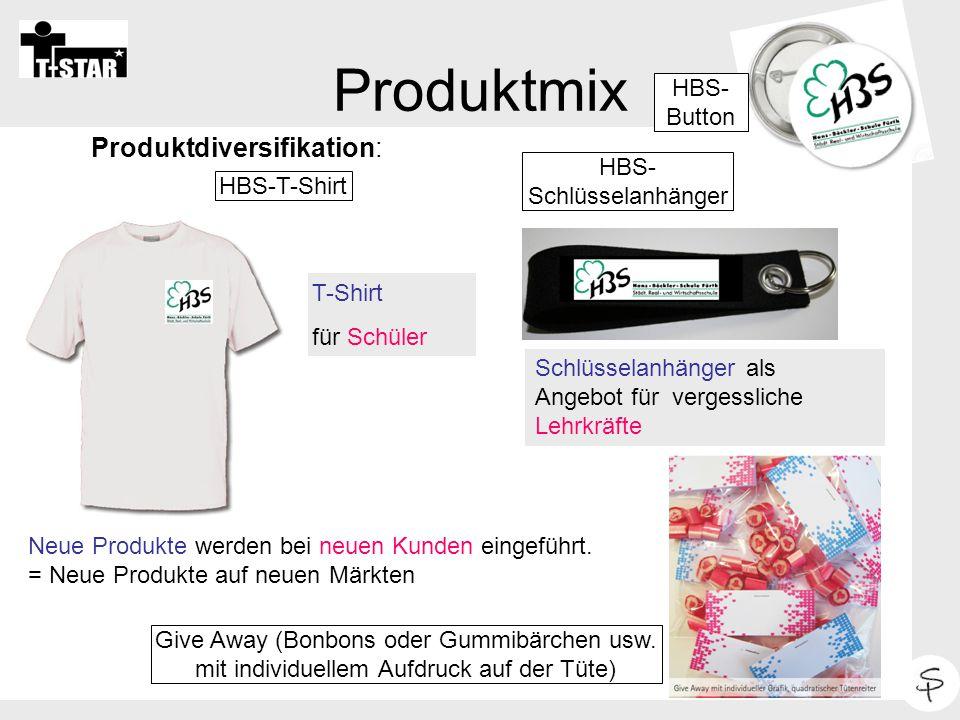 4 Produktmix Produktdiversifikation: HBS-T-Shirt HBS- Schlüsselanhänger T-Shirt für Schüler Schlüsselanhänger als Angebot für vergessliche Lehrkräfte
