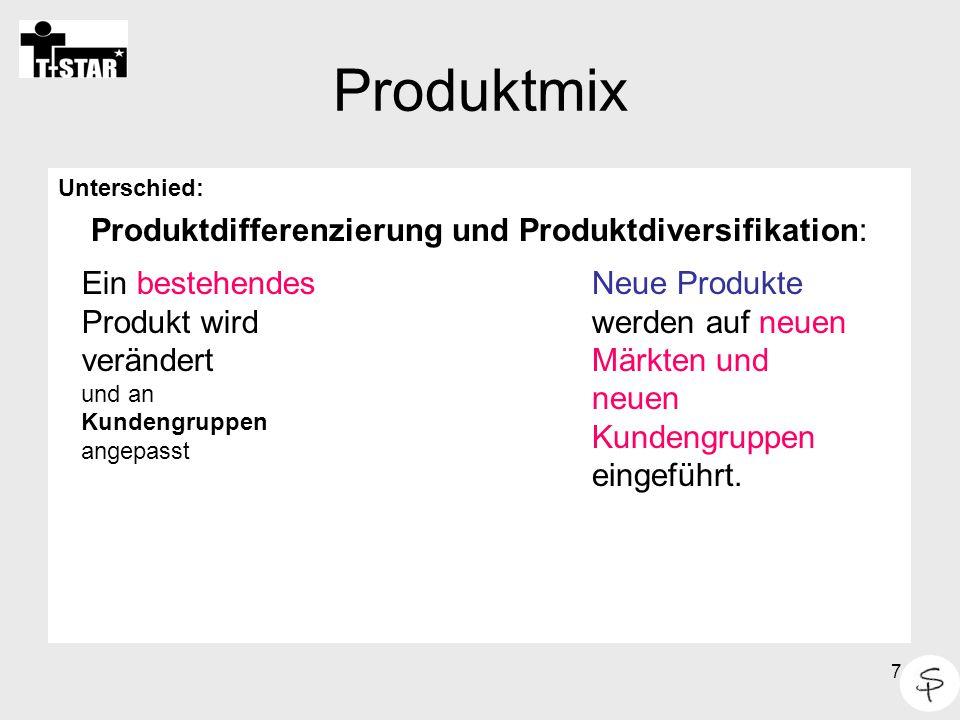 7 Produktmix Unterschied: Produktdifferenzierung und Produktdiversifikation: Ein bestehendes Produkt wird verändert und an Kundengruppen angepasst Neu