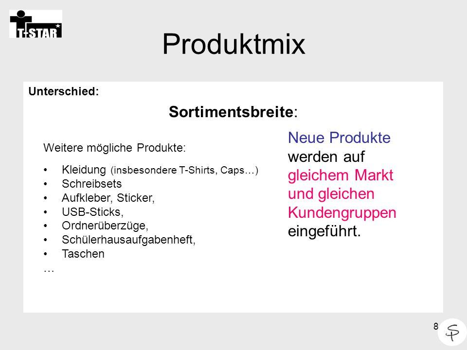 8 Produktmix Unterschied: Sortimentsbreite: Neue Produkte werden auf gleichem Markt und gleichen Kundengruppen eingeführt. Weitere mögliche Produkte: