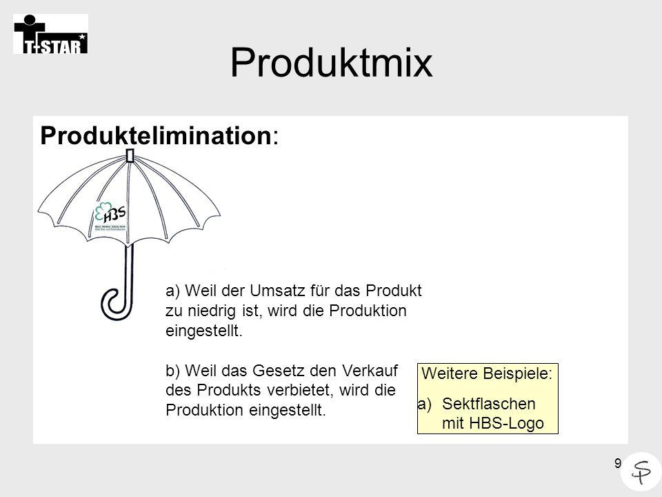 9 Produktmix Produktelimination: Weitere Beispiele: a)Sektflaschen mit HBS-Logo a) Weil der Umsatz für das Produkt zu niedrig ist, wird die Produktion
