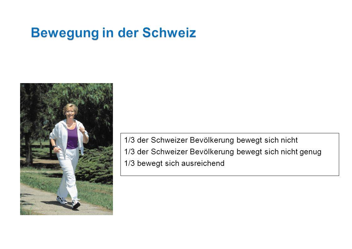 1/3 der Schweizer Bevölkerung bewegt sich nicht 1/3 der Schweizer Bevölkerung bewegt sich nicht genug 1/3 bewegt sich ausreichend