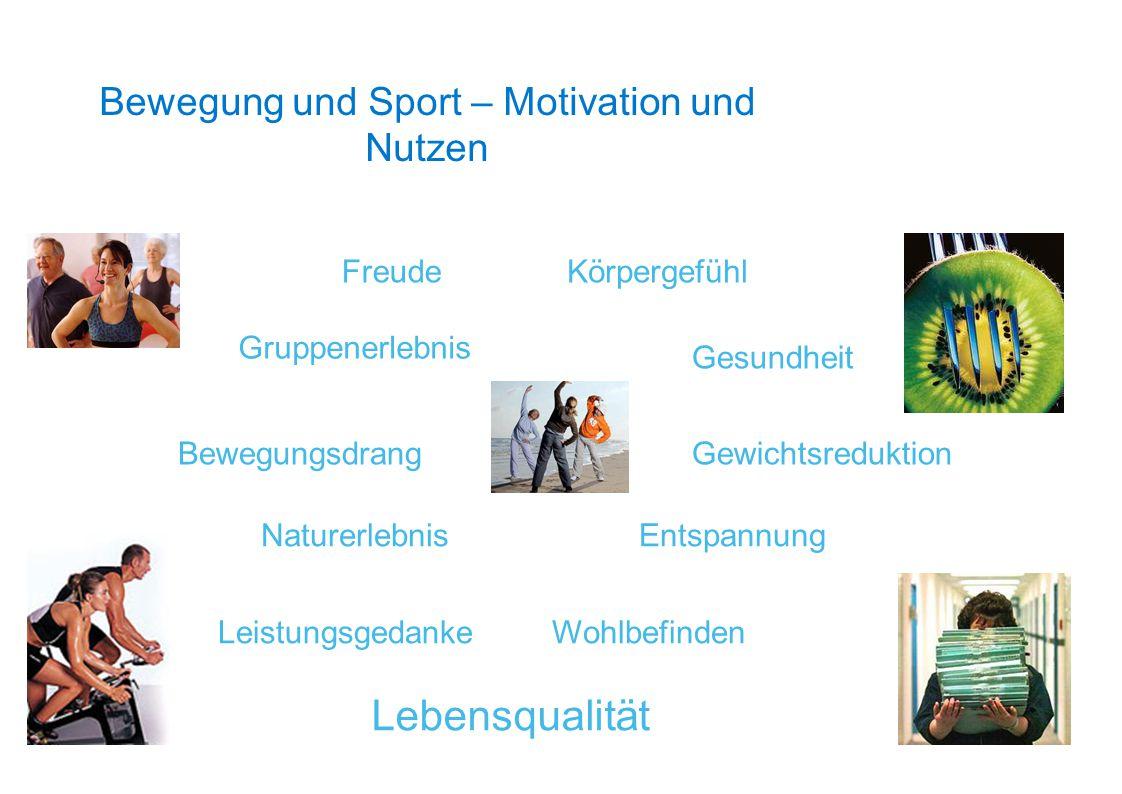 Gruppenerlebnis Gesundheit Bewegungsdrang Freude Gewichtsreduktion Bewegung und Sport – Motivation und Nutzen Leistungsgedanke NaturerlebnisEntspannun