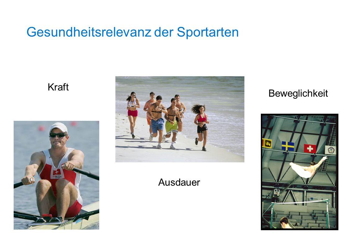 Gesundheitsrelevanz der Sportarten Kraft Ausdauer Beweglichkeit