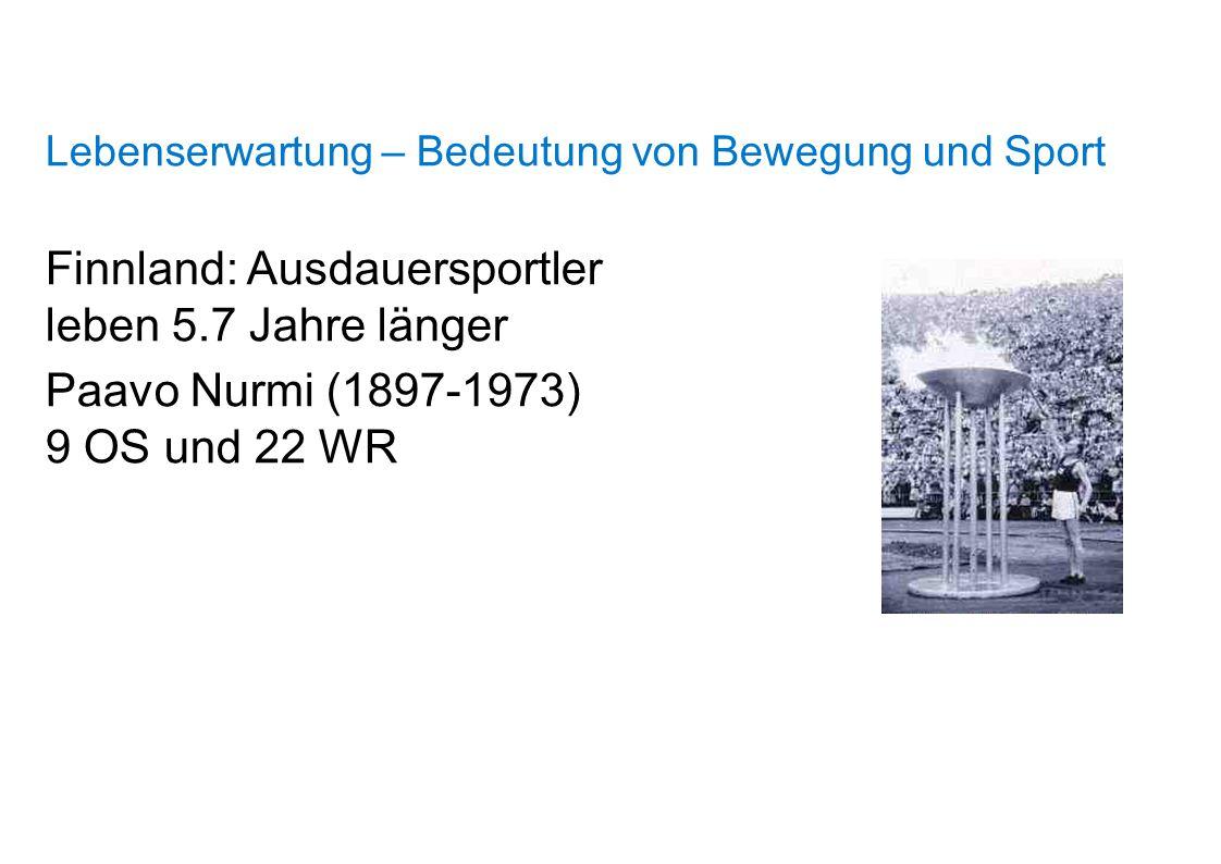 Paavo Nurmi in der Schweiz – 30 Jahre über dem Schnitt