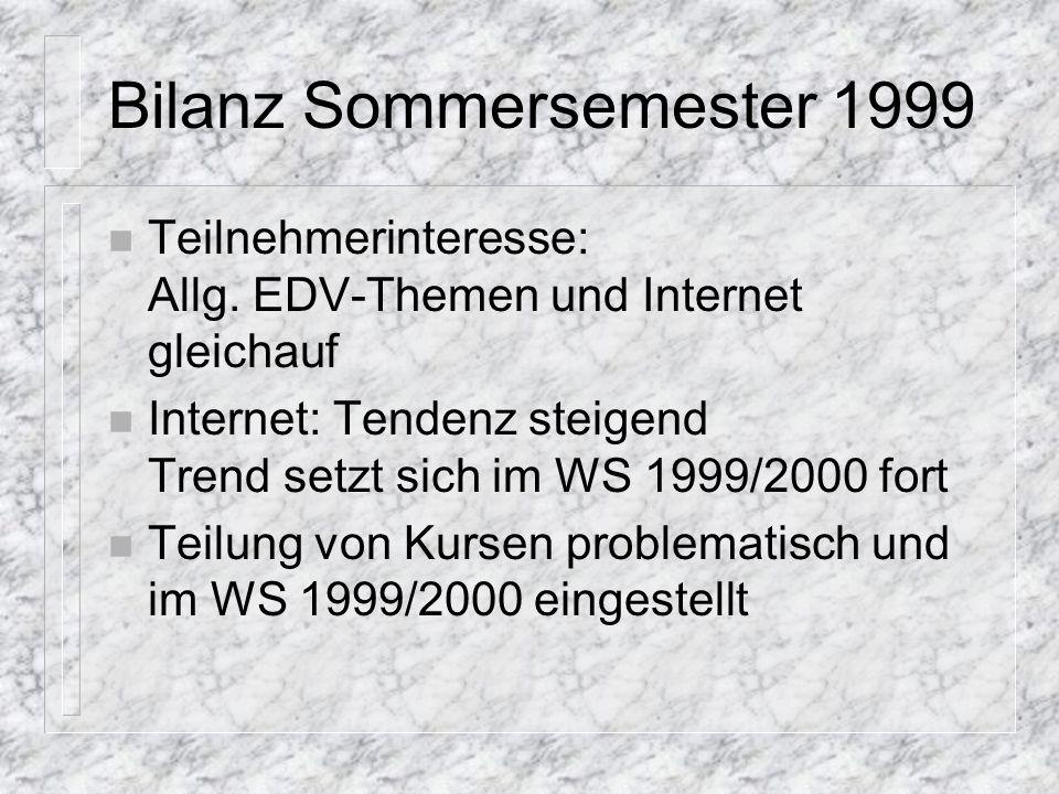 Bilanz Sommersemester 1999 n Teilnehmerinteresse: Allg. EDV-Themen und Internet gleichauf n Internet: Tendenz steigend Trend setzt sich im WS 1999/200