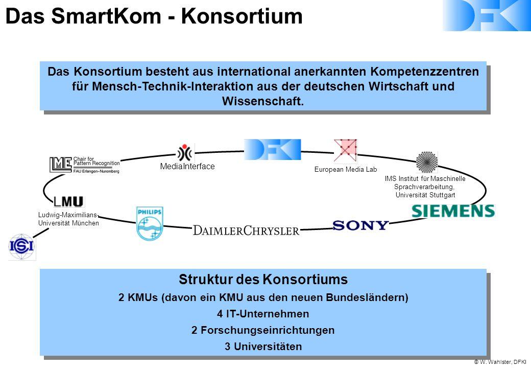 © W. Wahlster, DFKI Das Konsortium besteht aus international anerkannten Kompetenzzentren für Mensch-Technik-Interaktion aus der deutschen Wirtschaft
