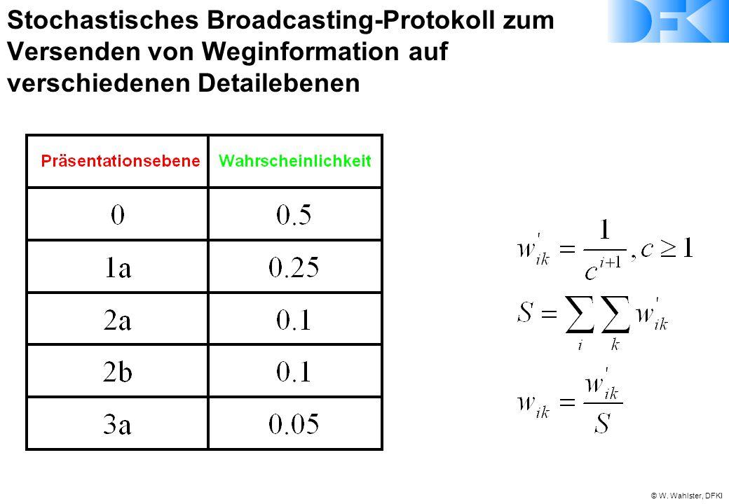 © W. Wahlster, DFKI Stochastisches Broadcasting-Protokoll zum Versenden von Weginformation auf verschiedenen Detailebenen