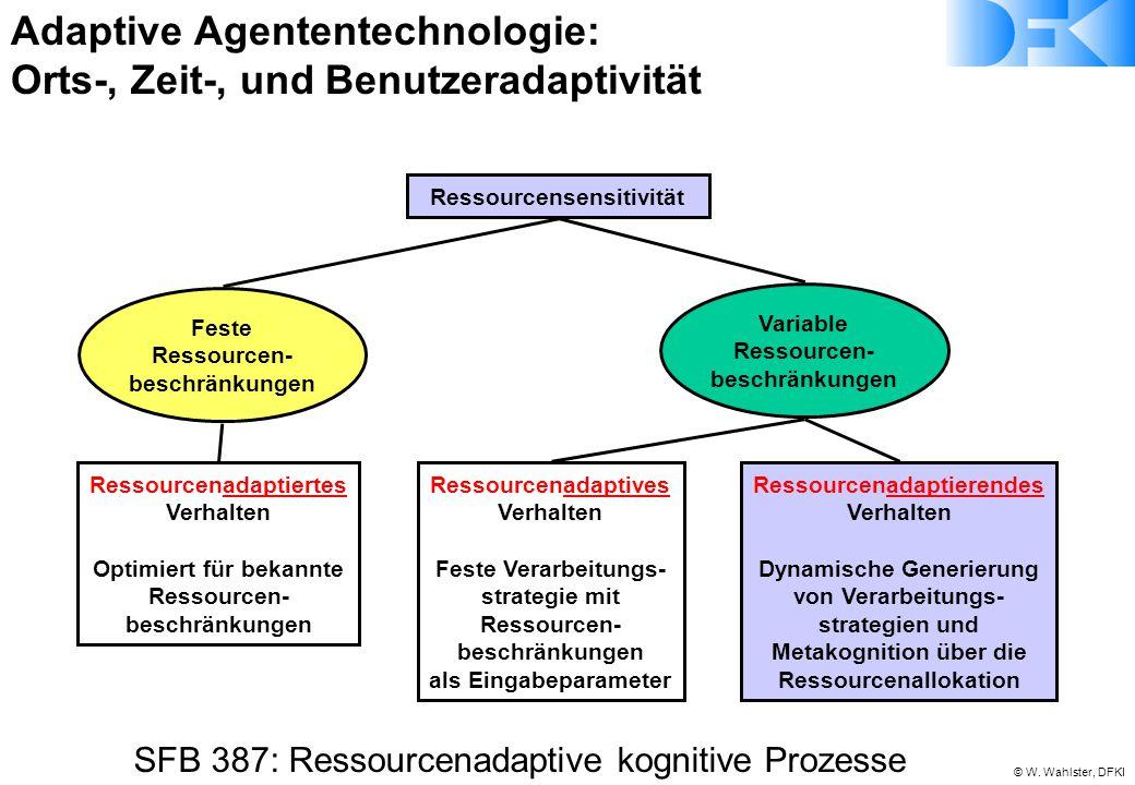 © W. Wahlster, DFKI Adaptive Agententechnologie: Orts-, Zeit-, und Benutzeradaptivität Ressourcensensitivität Feste Ressourcen- beschränkungen Variabl