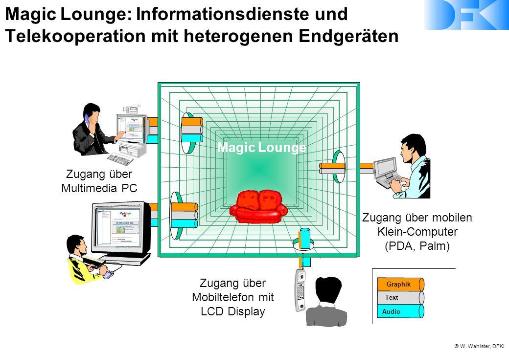 © W. Wahlster, DFKI Zugang über Multimedia PC Zugang über Mobiltelefon mit LCD Display Zugang über mobilen Klein-Computer (PDA, Palm) Graphik Audio Ma