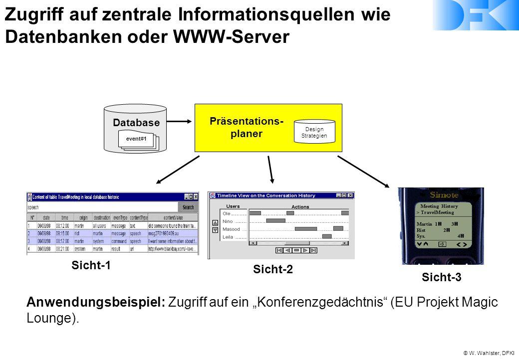 """© W. Wahlster, DFKI Anwendungsbeispiel: Zugriff auf ein """"Konferenzgedächtnis"""" (EU Projekt Magic Lounge). Database Sicht-1 event#1 Präsentations- plane"""
