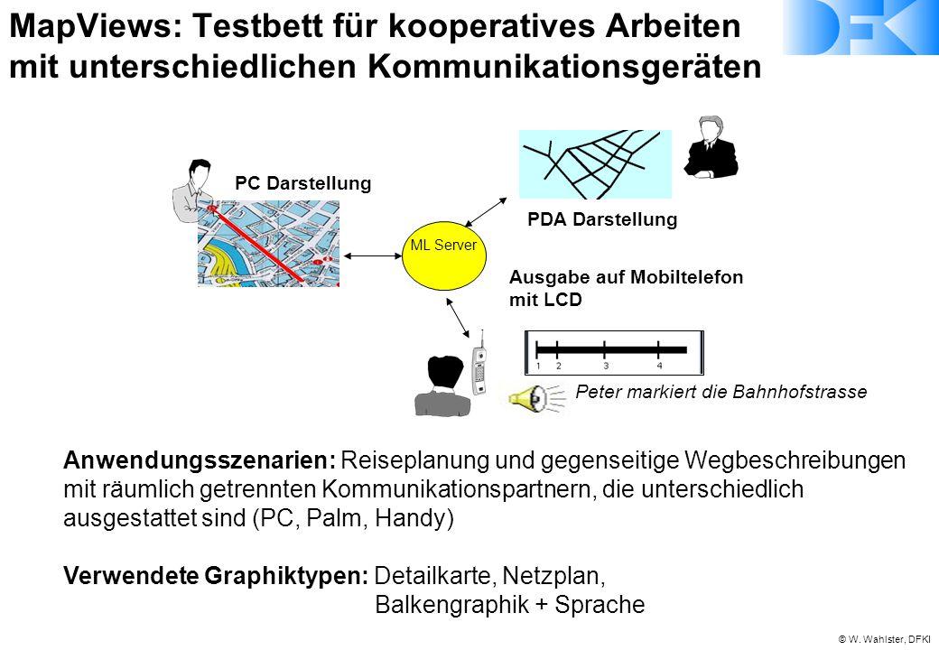 © W. Wahlster, DFKI Anwendungsszenarien: Reiseplanung und gegenseitige Wegbeschreibungen mit räumlich getrennten Kommunikationspartnern, die unterschi