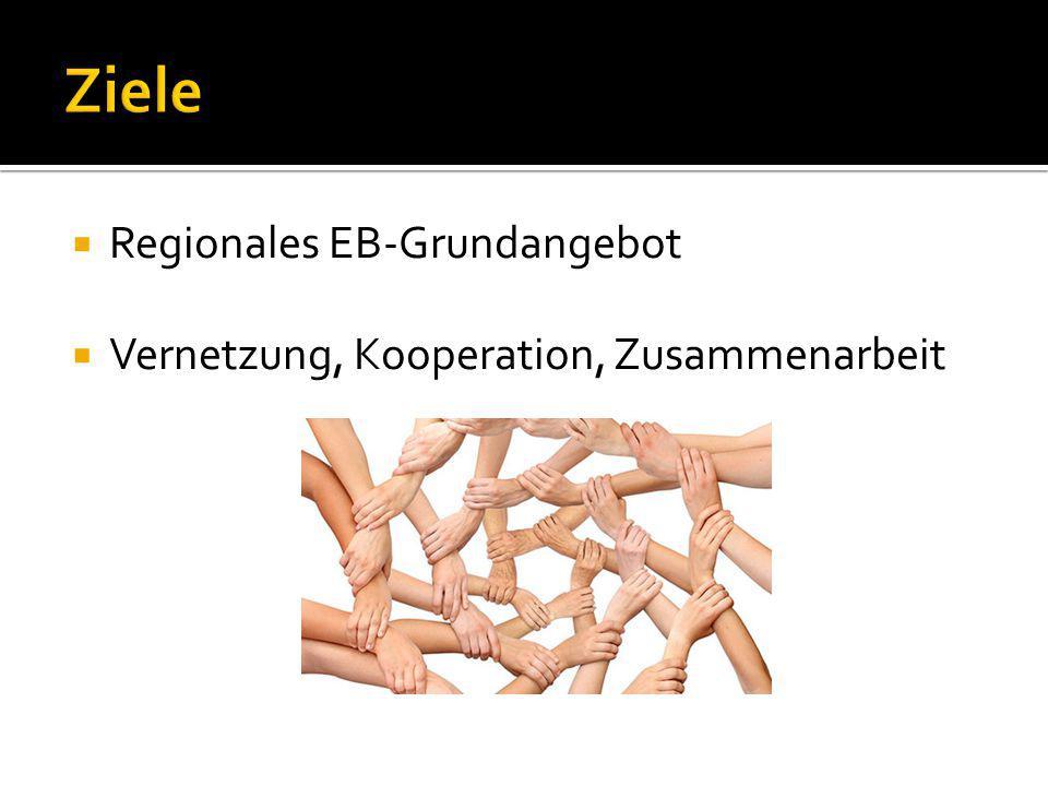  Regionales EB-Grundangebot  Vernetzung, Kooperation, Zusammenarbeit