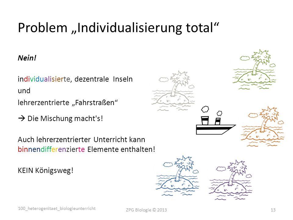 """Problem """"Individualisierung total Nein."""