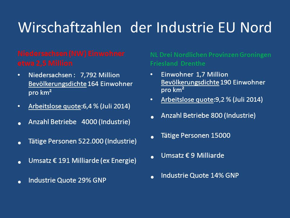 How to reach 2025 Industrie 4.0.