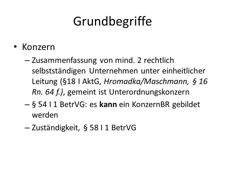 Grundbegriffe Konzern – Zusammenfassung von mind.
