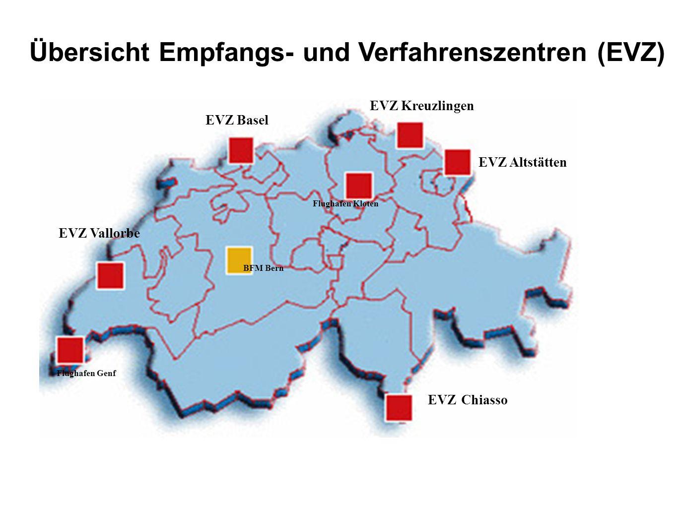 Übersicht Empfangs- und Verfahrenszentren (EVZ) EVZ Altstätten EVZ Kreuzlingen EVZ Chiasso EVZ Basel EVZ Vallorbe BFM Bern Flughafen Genf Flughafen Kl